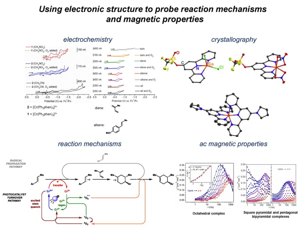 Using electronic structure to probe reaction mechanizms and magnetic properties research slide